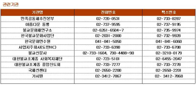 전화번호 안내 관련기관.jpg